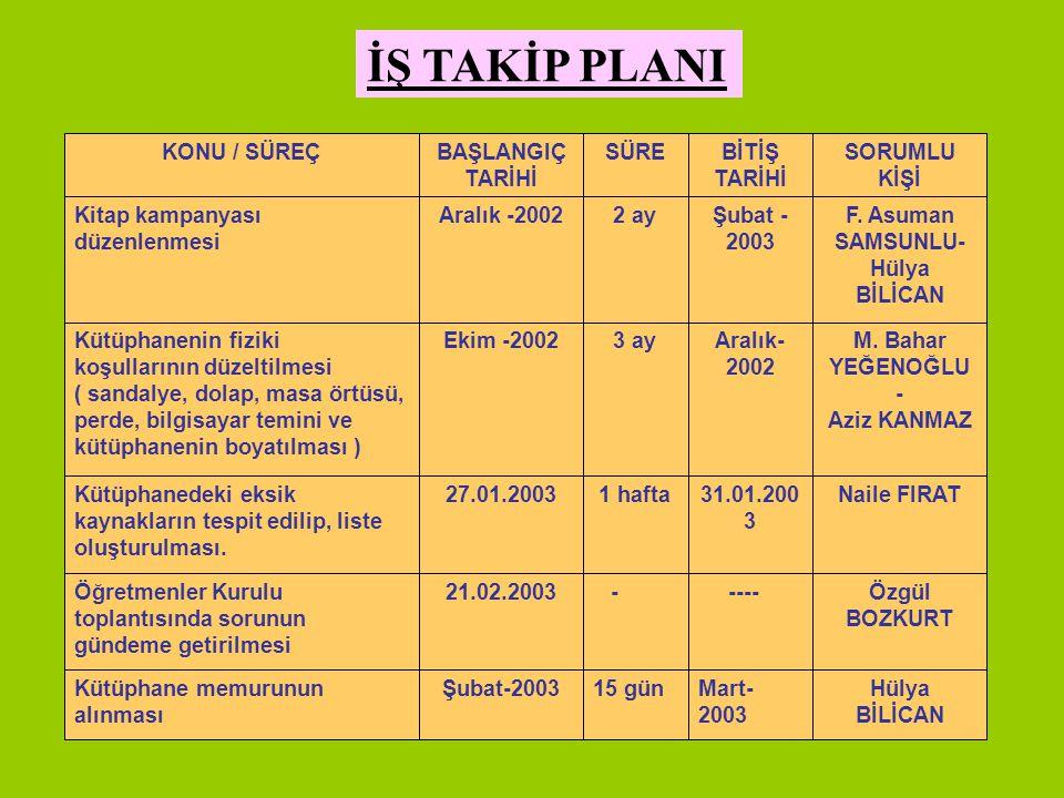 F. Asuman SAMSUNLU-Hülya BİLİCAN