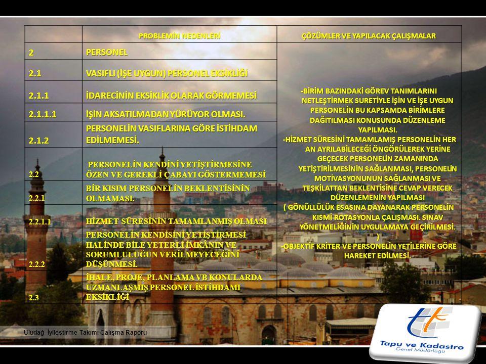 VASIFLI (İŞE UYGUN) PERSONEL EKSİKLİĞİ 2.1.1