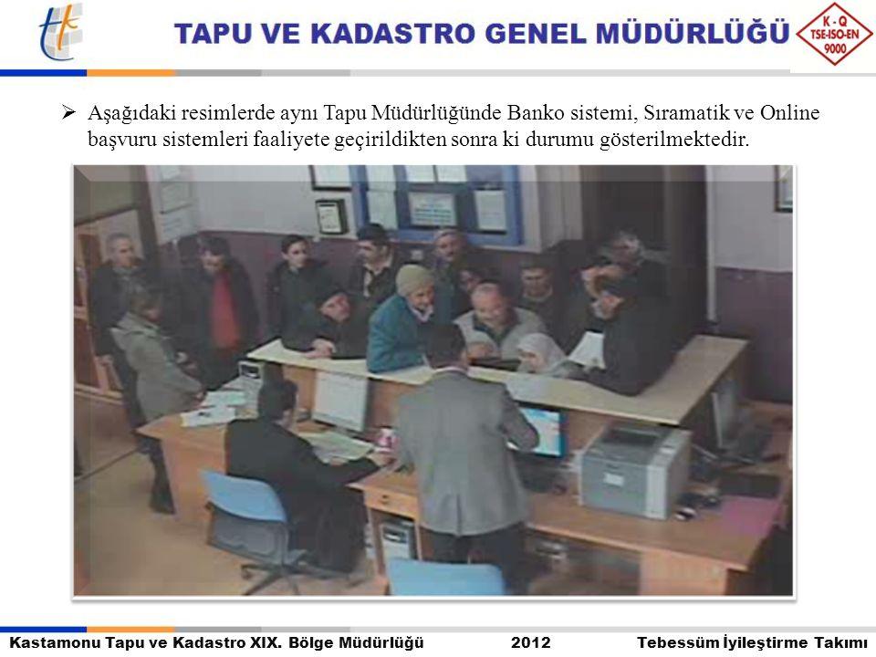 Aşağıdaki resimlerde aynı Tapu Müdürlüğünde Banko sistemi, Sıramatik ve Online başvuru sistemleri faaliyete geçirildikten sonra ki durumu gösterilmektedir.
