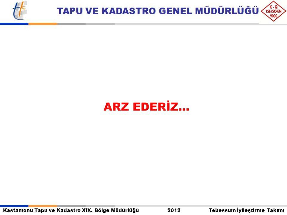 ARZ EDERİZ… Kastamonu Tapu ve Kadastro XIX.
