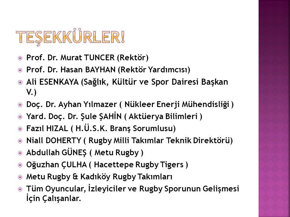 Teşekkürler! Ali ESENKAYA (Sağlık, Kültür ve Spor Dairesi Başkan V.)