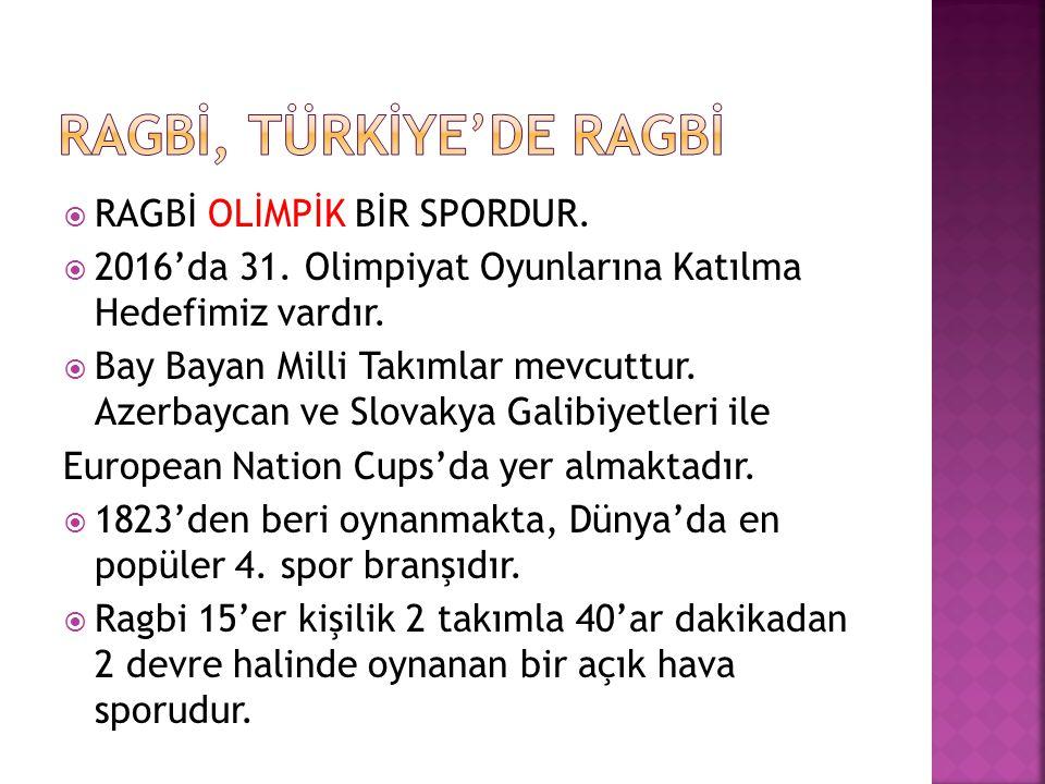 Ragbİ, Türkİye'de ragbİ
