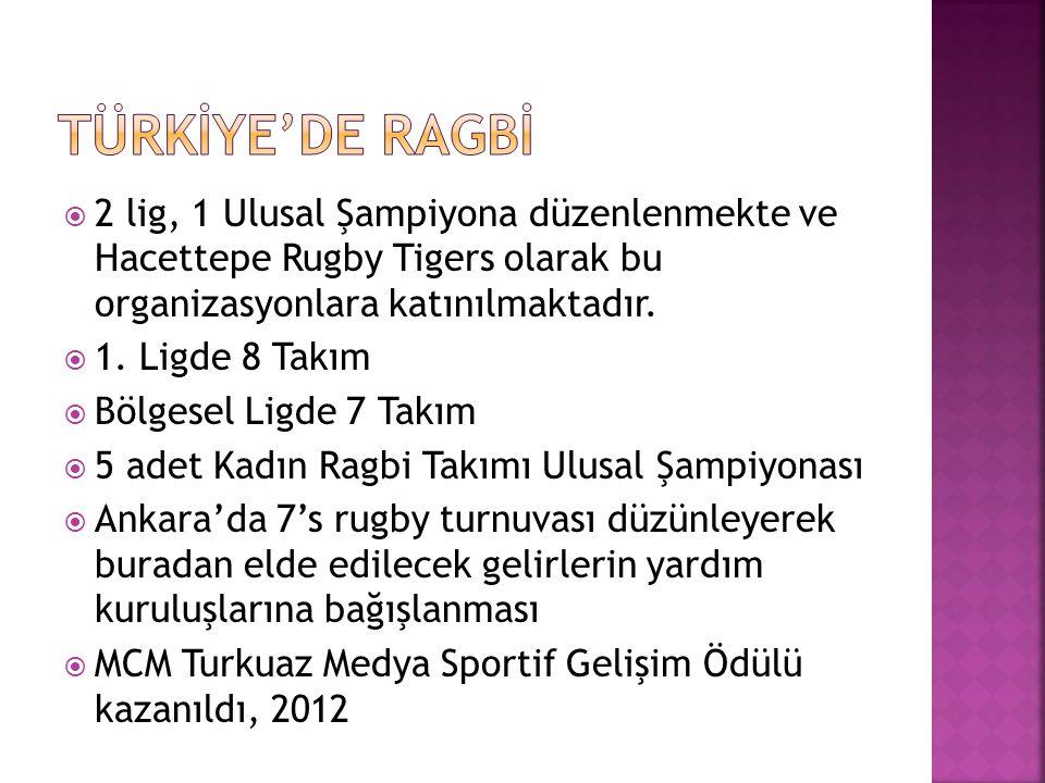 Türkİye'de Ragbİ 2 lig, 1 Ulusal Şampiyona düzenlenmekte ve Hacettepe Rugby Tigers olarak bu organizasyonlara katınılmaktadır.