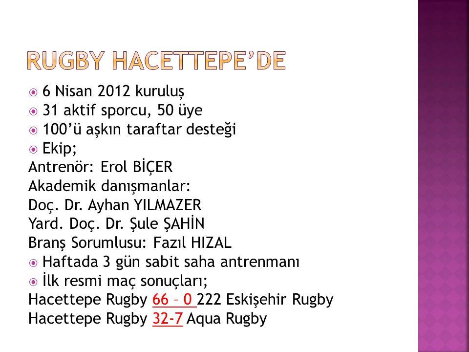 Rugby Hacettepe'de 6 Nisan 2012 kuruluş 31 aktif sporcu, 50 üye