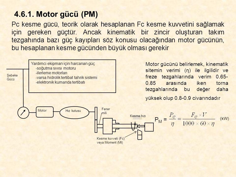 4.6.1. Motor gücü (PM)