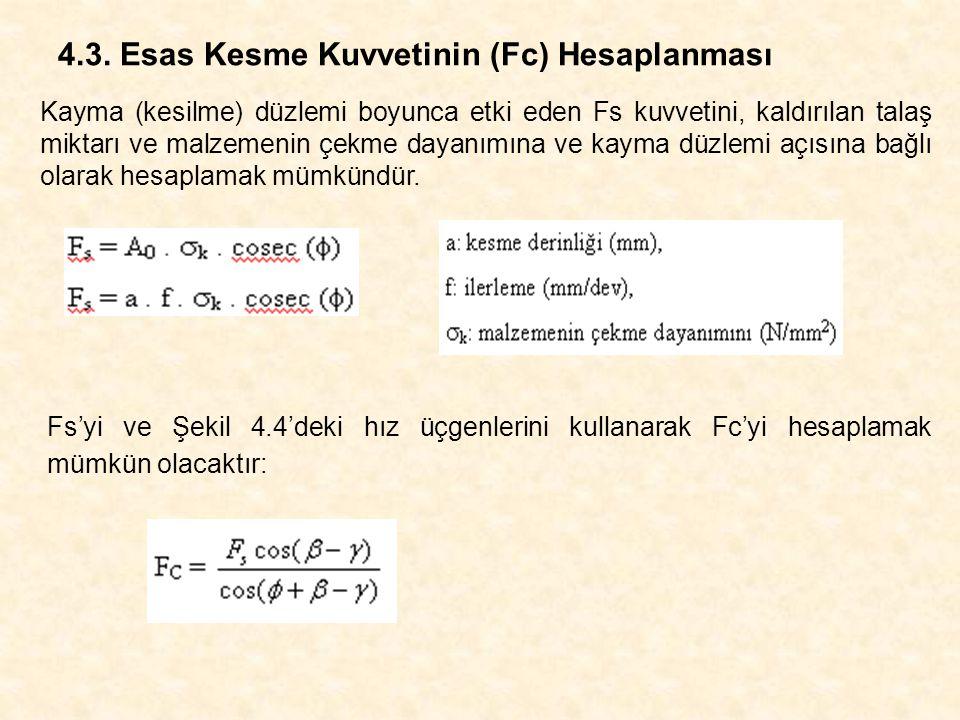4.3. Esas Kesme Kuvvetinin (Fc) Hesaplanması