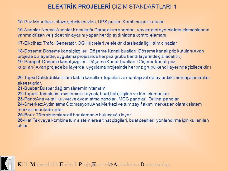 ELEKTRİK PROJELERİ ÇİZİM STANDARTLARI-1