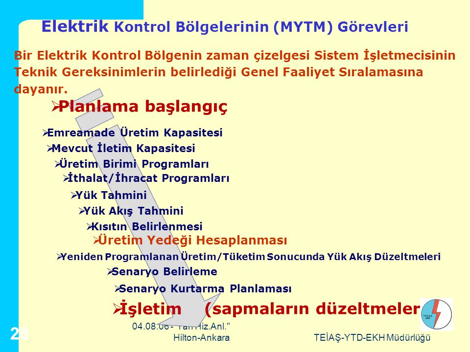 Elektrik Kontrol Bölgelerinin (MYTM) Görevleri
