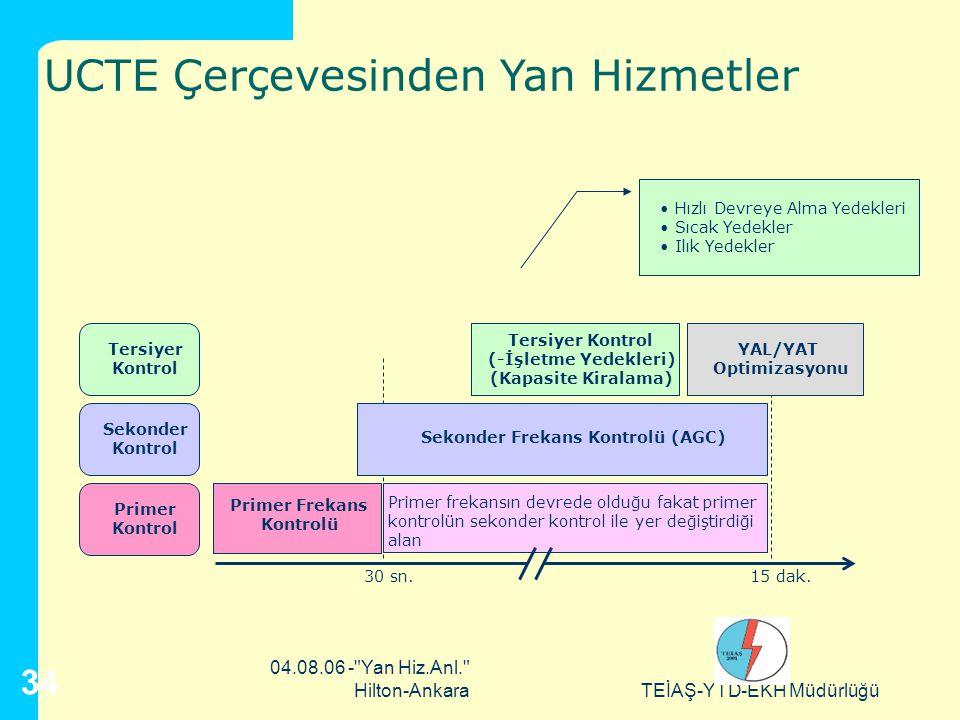 Sekonder Frekans Kontrolü (AGC)