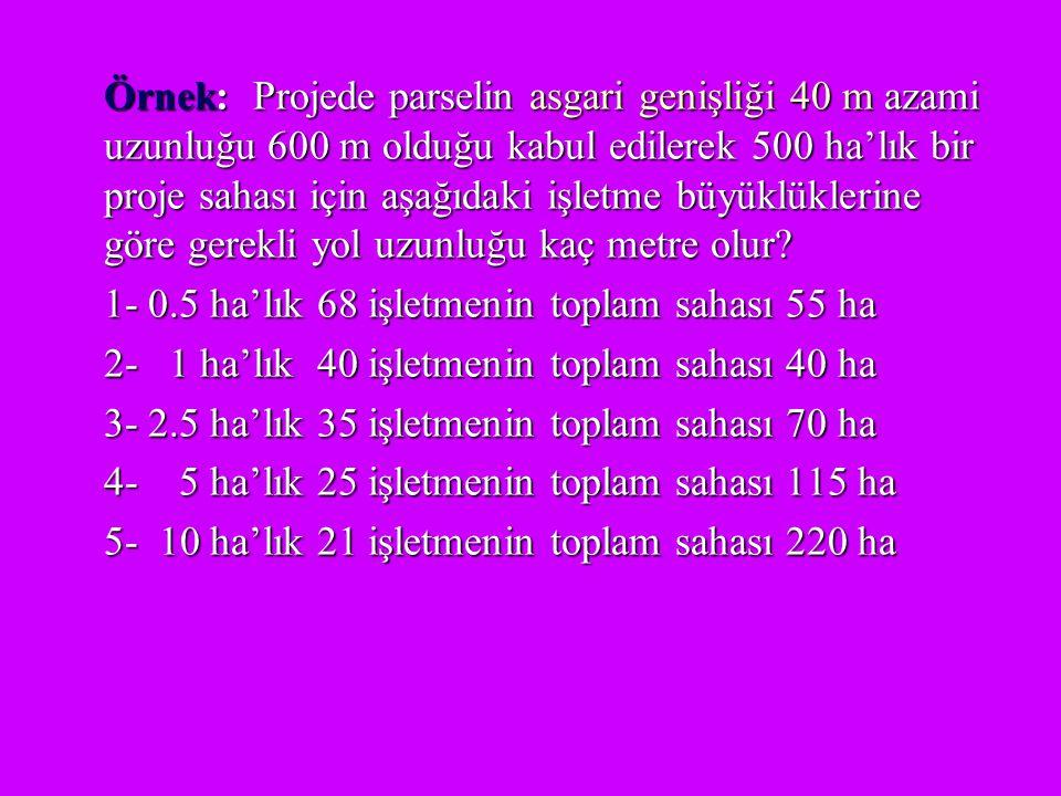 Örnek: Projede parselin asgari genişliği 40 m azami uzunluğu 600 m olduğu kabul edilerek 500 ha'lık bir proje sahası için aşağıdaki işletme büyüklüklerine göre gerekli yol uzunluğu kaç metre olur