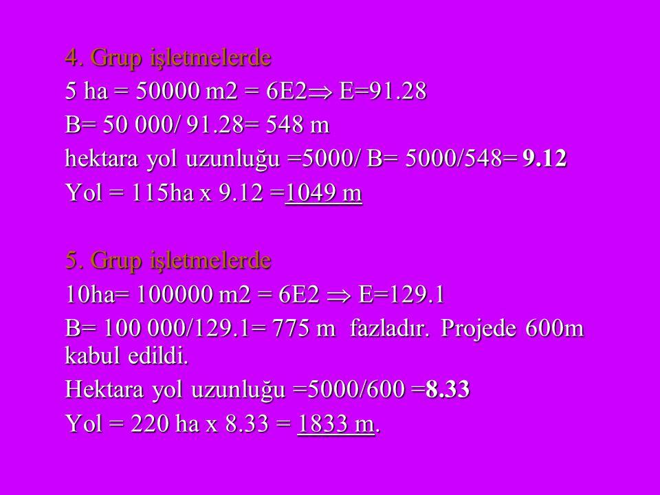 4. Grup işletmelerde 5 ha = 50000 m2 = 6E2 E=91.28. B= 50 000/ 91.28= 548 m. hektara yol uzunluğu =5000/ B= 5000/548= 9.12.