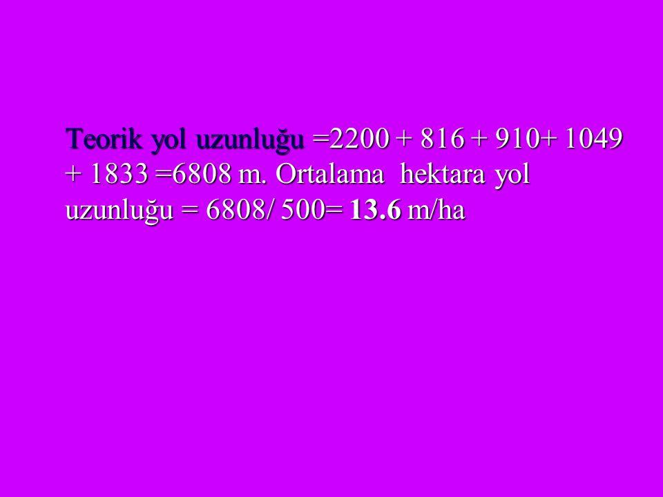 Teorik yol uzunluğu =2200 + 816 + 910+ 1049 + 1833 =6808 m