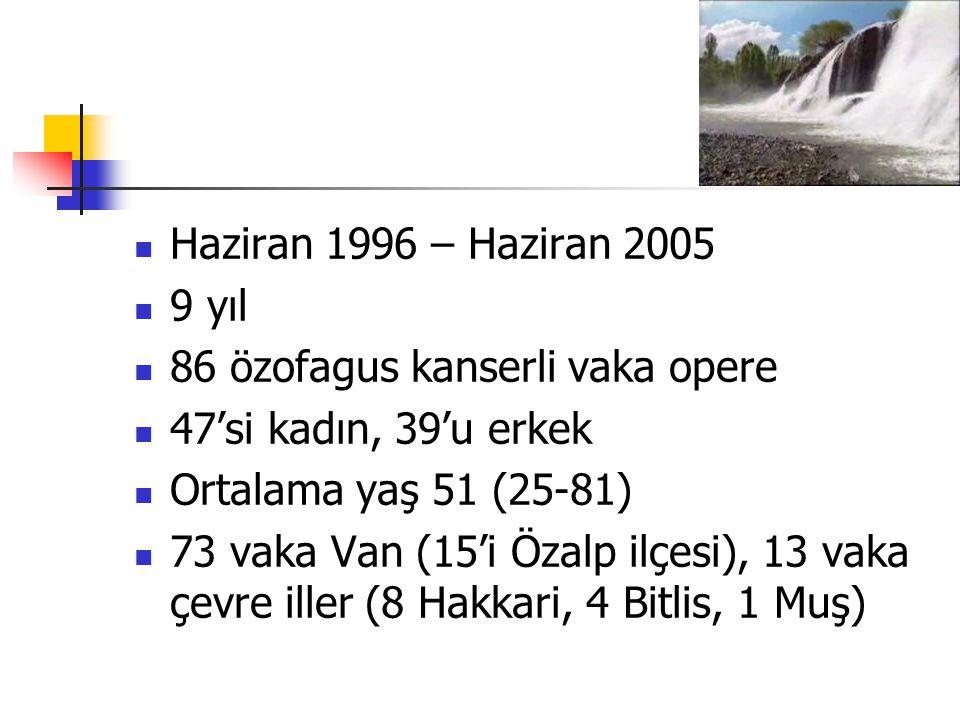 Haziran 1996 – Haziran 2005 9 yıl. 86 özofagus kanserli vaka opere. 47'si kadın, 39'u erkek. Ortalama yaş 51 (25-81)