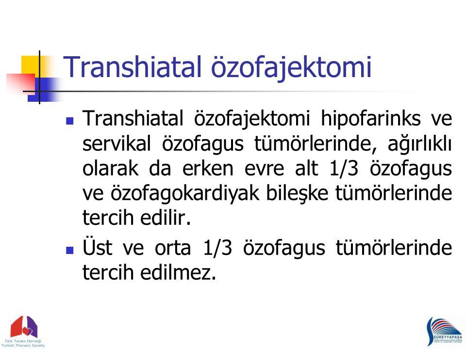 Transhiatal özofajektomi