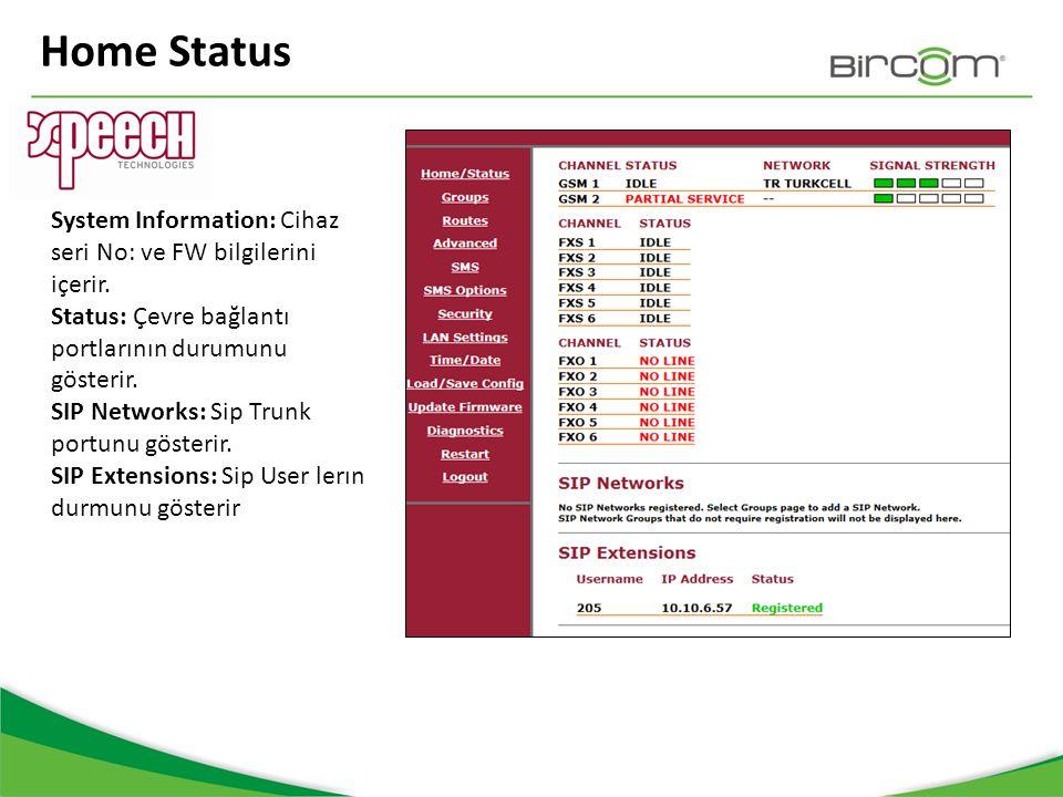 Home Status System Information: Cihaz seri No: ve FW bilgilerini içerir. Status: Çevre bağlantı portlarının durumunu gösterir.