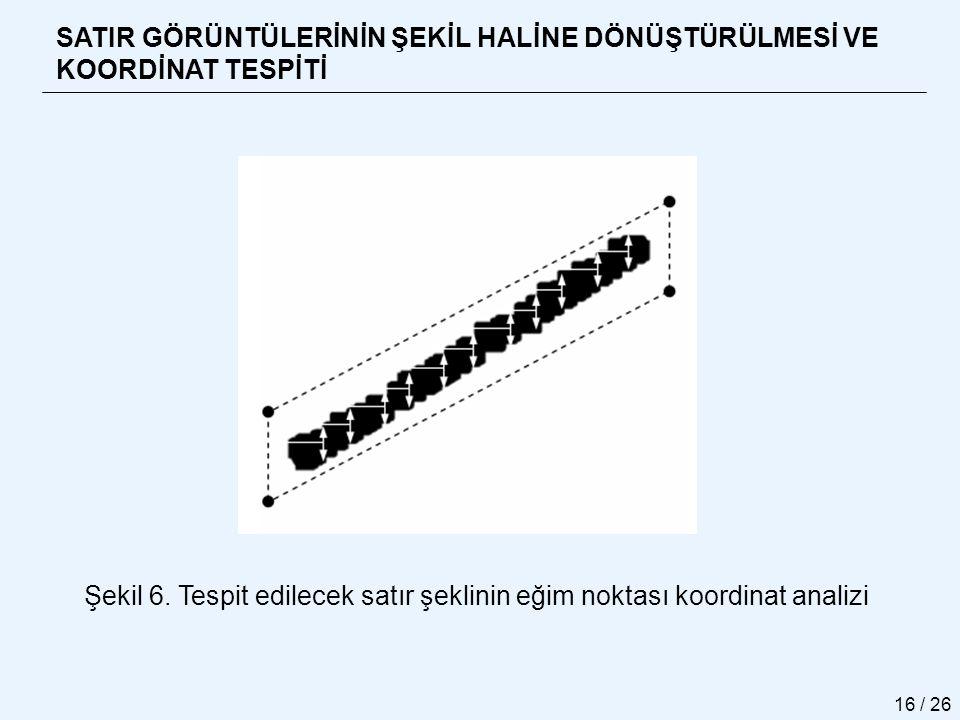 Şekil 6. Tespit edilecek satır şeklinin eğim noktası koordinat analizi