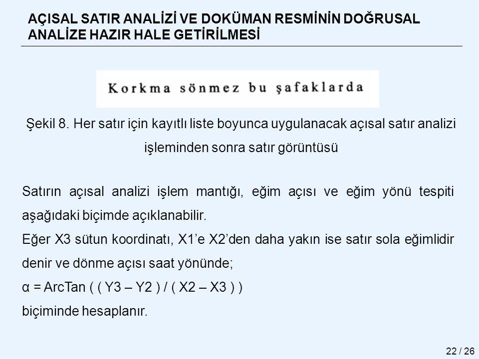 α = ArcTan ( ( Y3 – Y2 ) / ( X2 – X3 ) ) biçiminde hesaplanır.