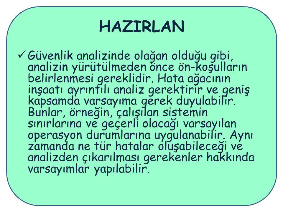 HAZIRLAN