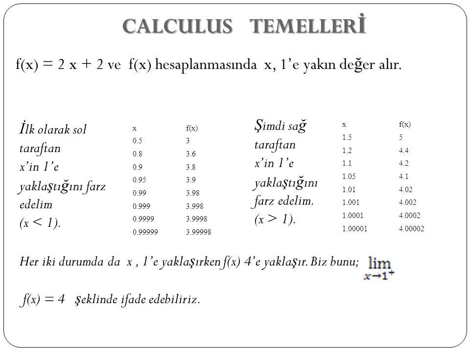 CALCULUS TEMELLERİ f(x) = 2 x + 2 ve f(x) hesaplanmasında x, 1'e yakın değer alır. Şimdi sağ taraftan.