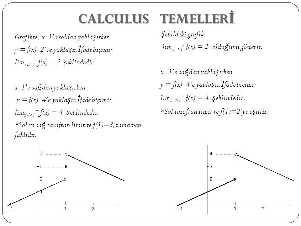CALCULUS TEMELLERİ Şekildeki grafik Grafikte, x 1'e soldan yaklaşırken