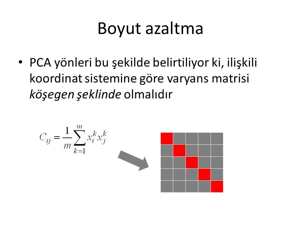 Boyut azaltma PCA yönleri bu şekilde belirtiliyor ki, ilişkili koordinat sistemine göre varyans matrisi köşegen şeklinde olmalıdır.