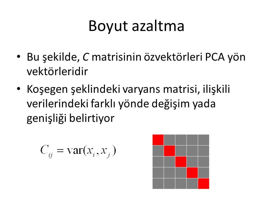 Boyut azaltma Bu şekilde, C matrisinin özvektörleri PCA yön vektörleridir.