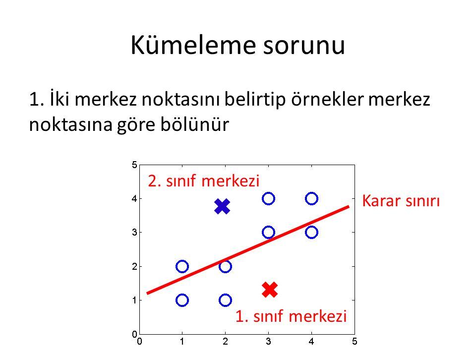 Kümeleme sorunu 1. İki merkez noktasını belirtip örnekler merkez noktasına göre bölünür. 2. sınıf merkezi.