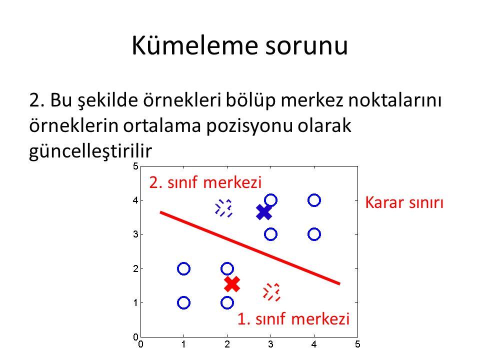 Kümeleme sorunu 2. Bu şekilde örnekleri bölüp merkez noktalarını örneklerin ortalama pozisyonu olarak güncelleştirilir.