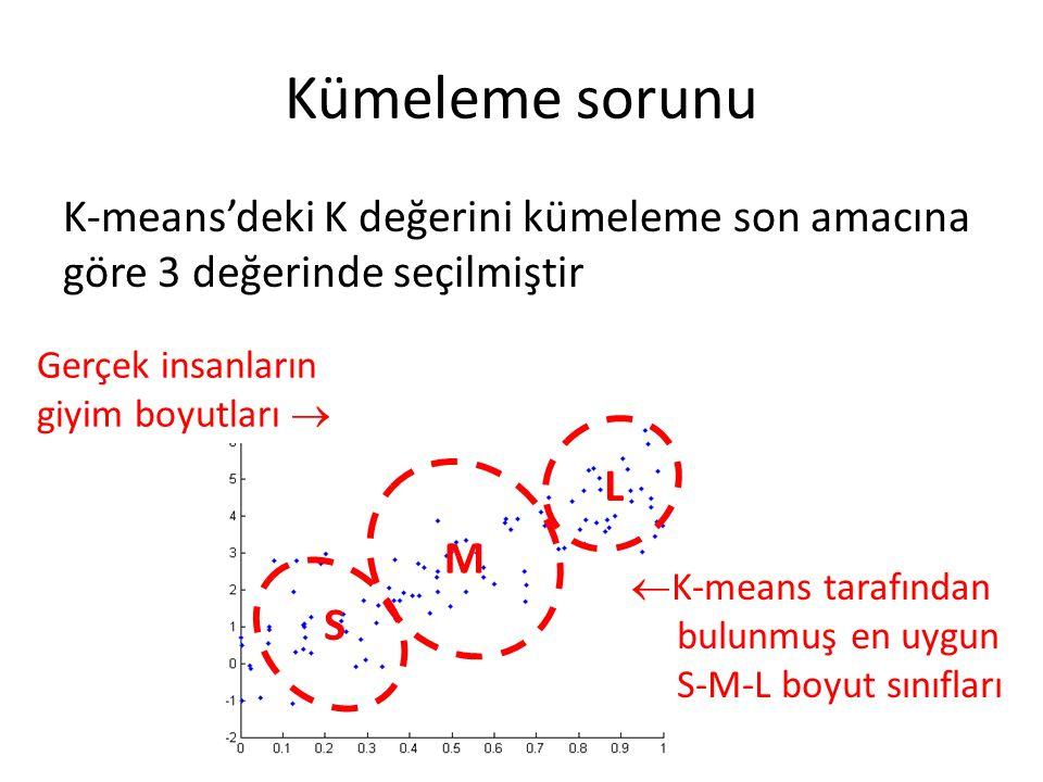 Kümeleme sorunu K-means'deki K değerini kümeleme son amacına göre 3 değerinde seçilmiştir. Gerçek insanların giyim boyutları 