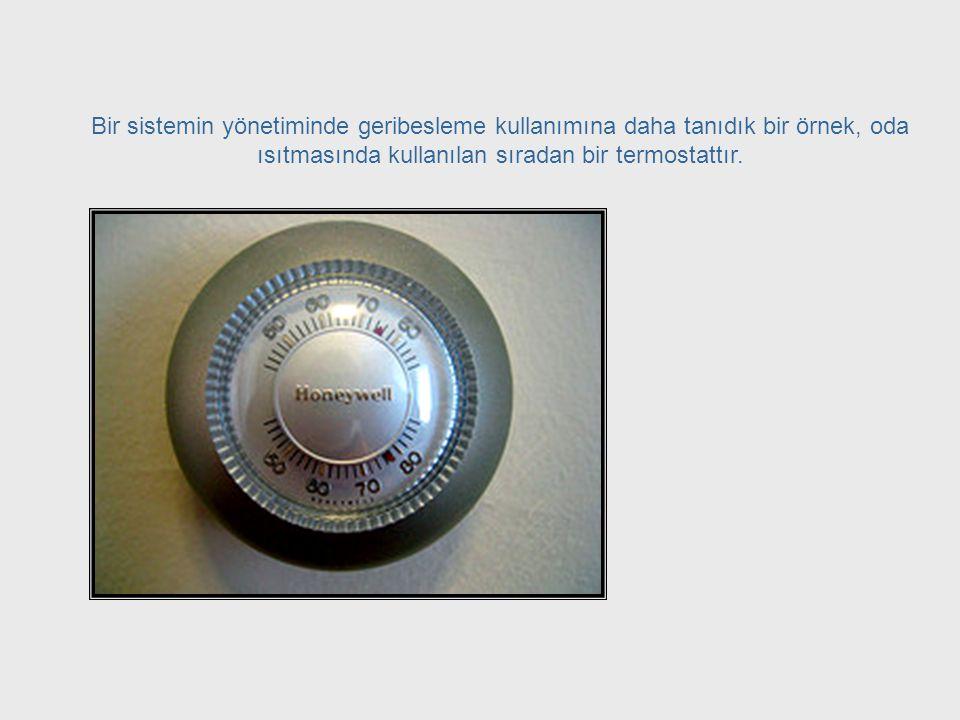 Feedback – Thermostat Bir sistemin yönetiminde geribesleme kullanımına daha tanıdık bir örnek, oda ısıtmasında kullanılan sıradan bir termostattır.