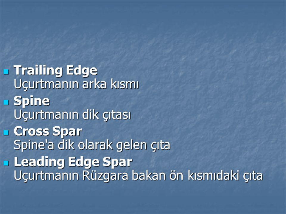 Trailing Edge Uçurtmanın arka kısmı