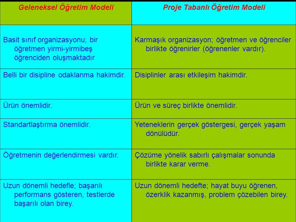 Geleneksel Öğretim Modeli