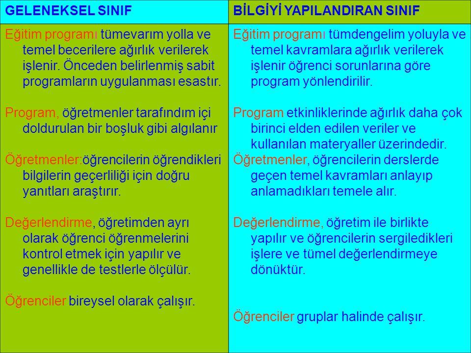 GELENEKSEL SINIF BİLGİYİ YAPILANDIRAN SINIF.