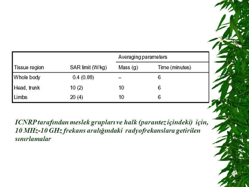 ICNRP tarafından meslek grupları ve halk (parantez içindeki) için, 10 MHz-10 GHz frekans aralığındaki radyofrekanslara getirilen sınırlamalar