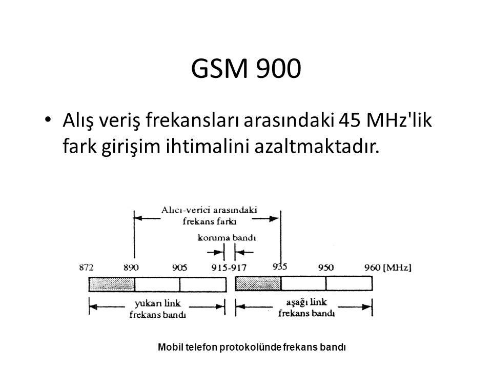 GSM 900 Alış veriş frekansları arasındaki 45 MHz lik fark girişim ihtimalini azaltmaktadır.