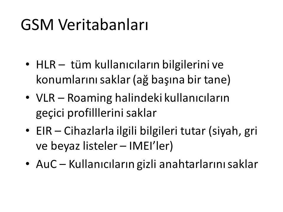 GSM Veritabanları HLR – tüm kullanıcıların bilgilerini ve konumlarını saklar (ağ başına bir tane)