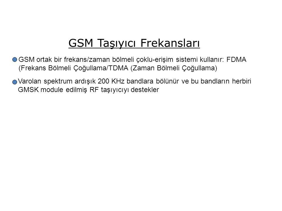 GSM Taşıyıcı Frekansları