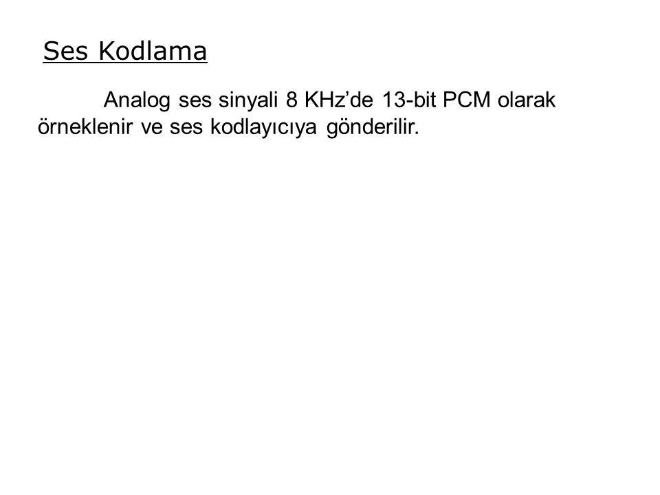 Ses Kodlama Analog ses sinyali 8 KHz'de 13-bit PCM olarak örneklenir ve ses kodlayıcıya gönderilir.