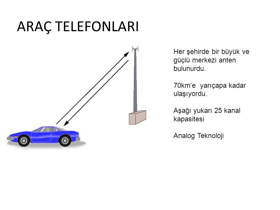 ARAÇ TELEFONLARI Her şehirde bir büyük ve güçlü merkezi anten bulunurdu. 70km'e yarıçapa kadar ulaşıyordu.