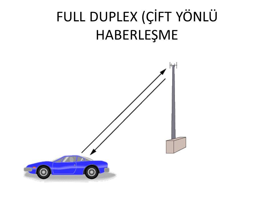 FULL DUPLEX (ÇİFT YÖNLÜ HABERLEŞME