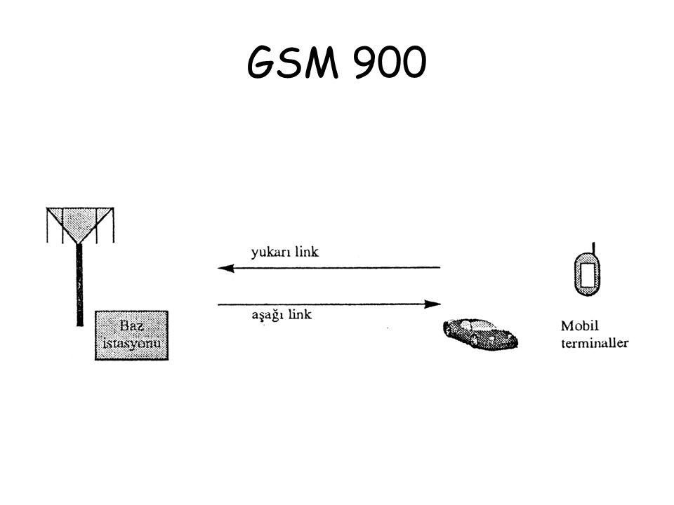 GSM 900