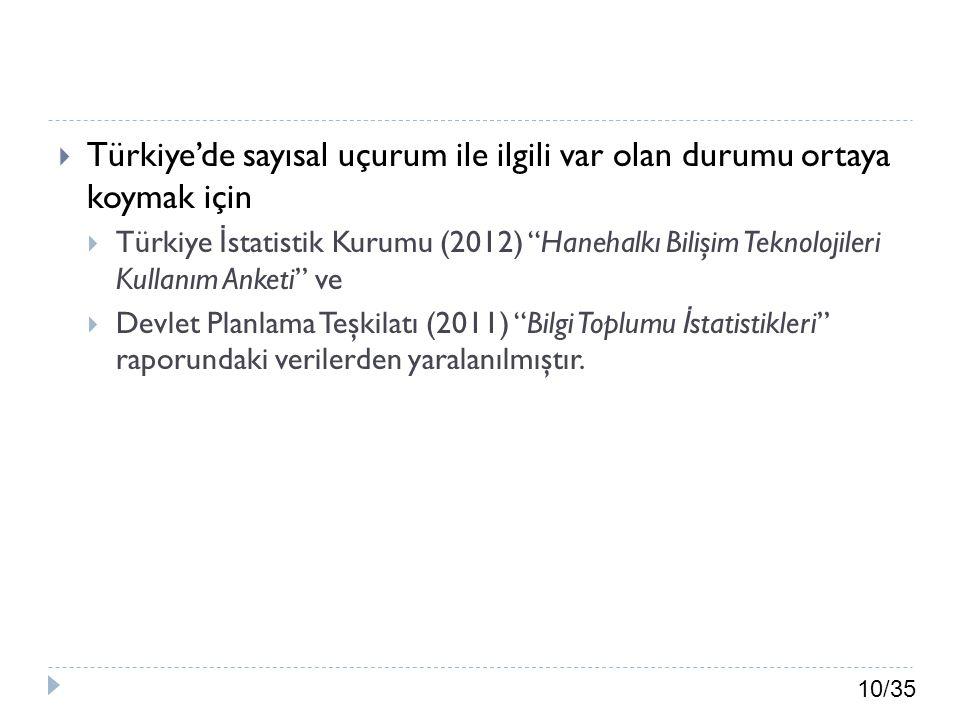 Türkiye'de sayısal uçurum ile ilgili var olan durumu ortaya koymak için
