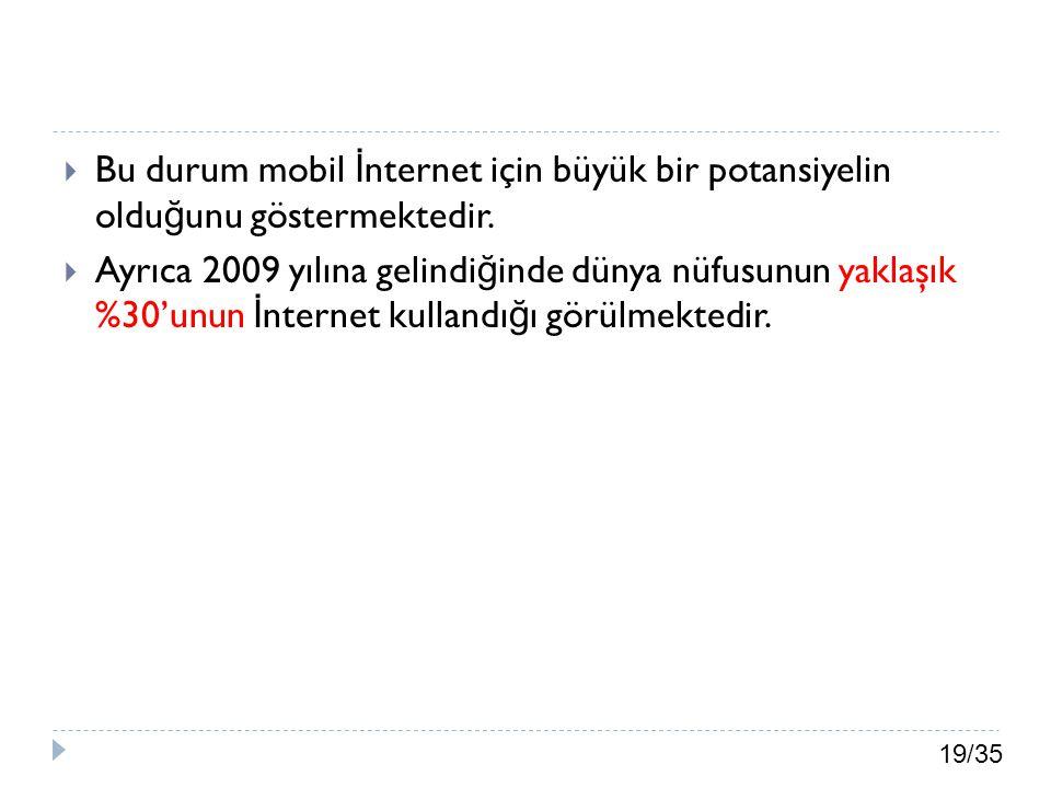 Bu durum mobil İnternet için büyük bir potansiyelin olduğunu göstermektedir.