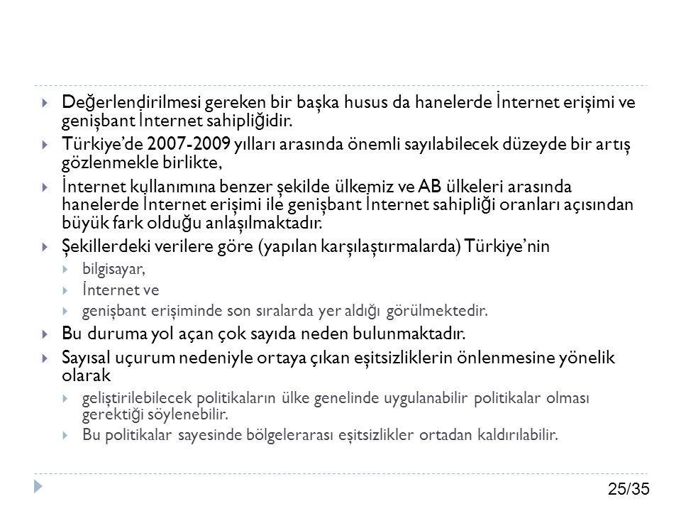 Şekillerdeki verilere göre (yapılan karşılaştırmalarda) Türkiye'nin