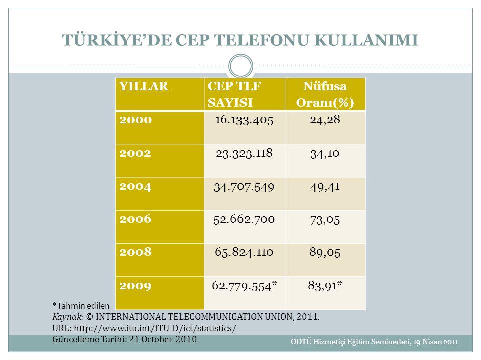 TÜRKİYE'DE CEP TELEFONU KULLANIMI