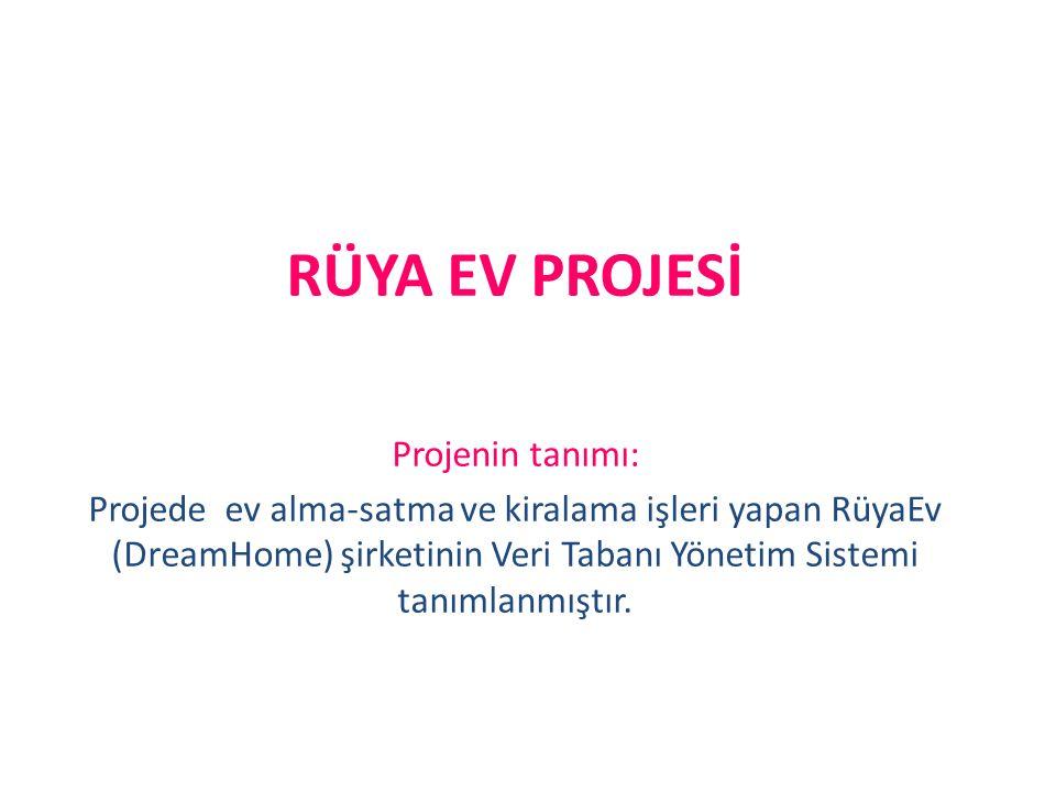 RÜYA EV PROJESİ Rüya Ev Projesi Projenin tanımı: