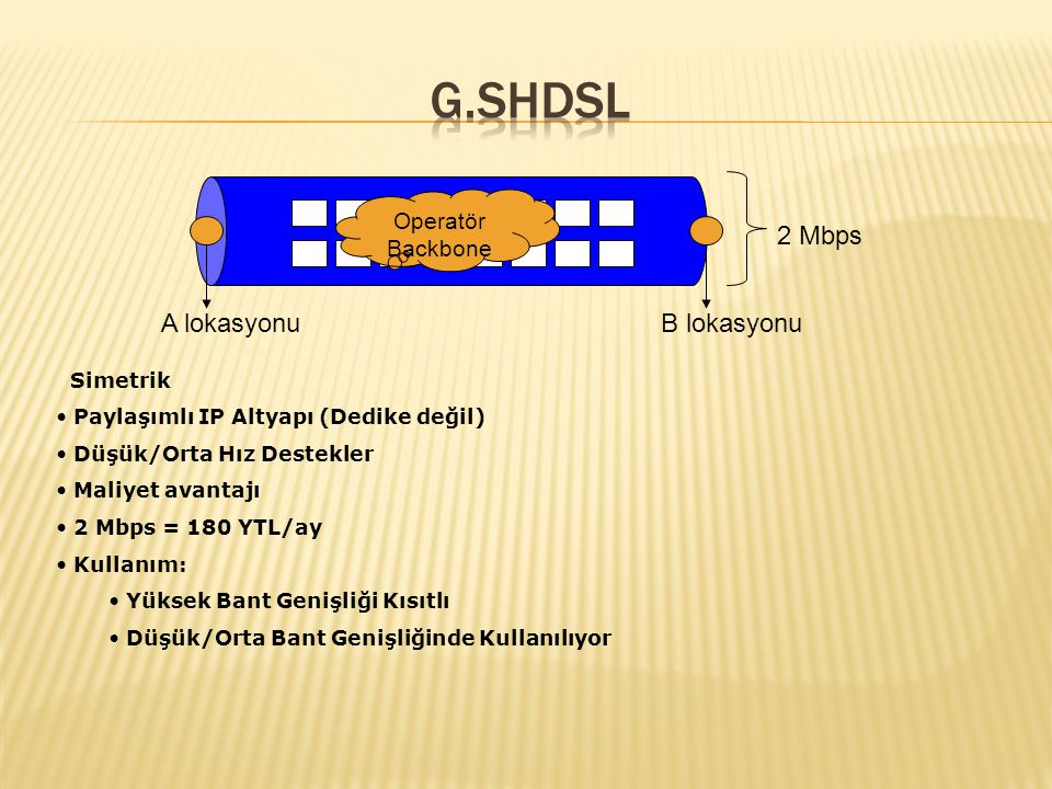 G.SHDSL 2 Mbps A lokasyonu B lokasyonu Operatör Backbone Simetrik