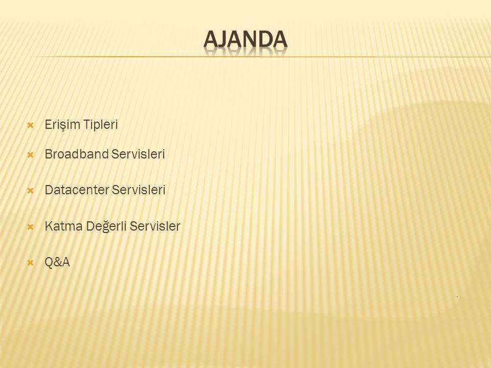 Ajanda Erişim Tipleri Broadband Servisleri Datacenter Servisleri
