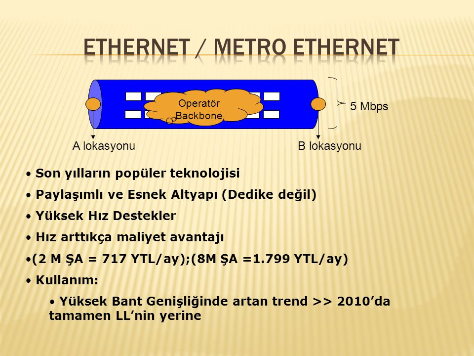 Ethernet / Metro Ethernet