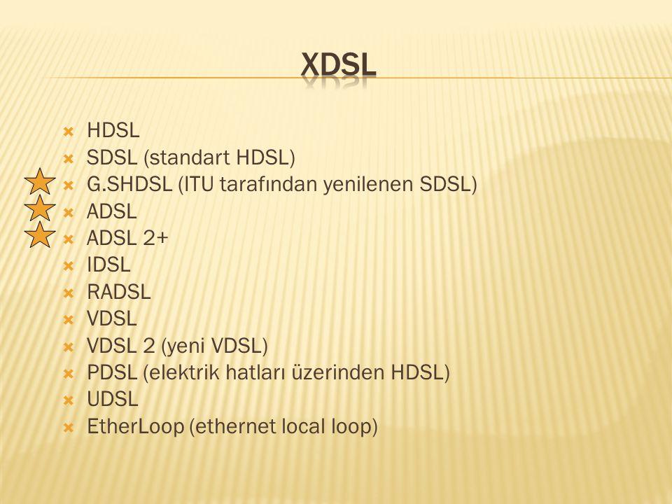 xDSL HDSL SDSL (standart HDSL) G.SHDSL (ITU tarafından yenilenen SDSL)